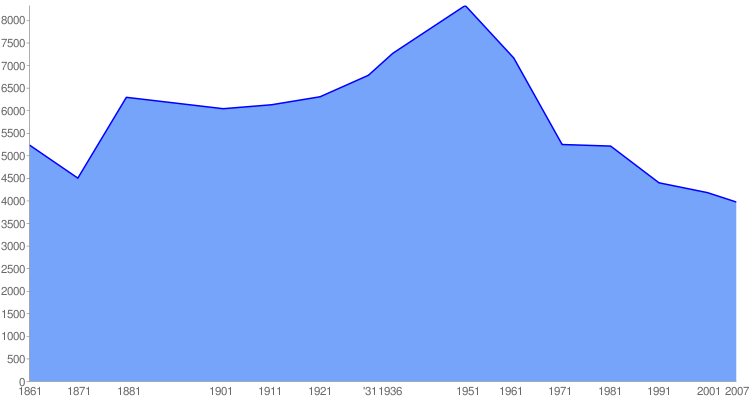Alia, dati ISTAT: diminuiscono gli aliesi! La fascia d?et? maggiore ? quella 70-79 anni.